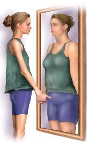 нервная анорексия у женщин